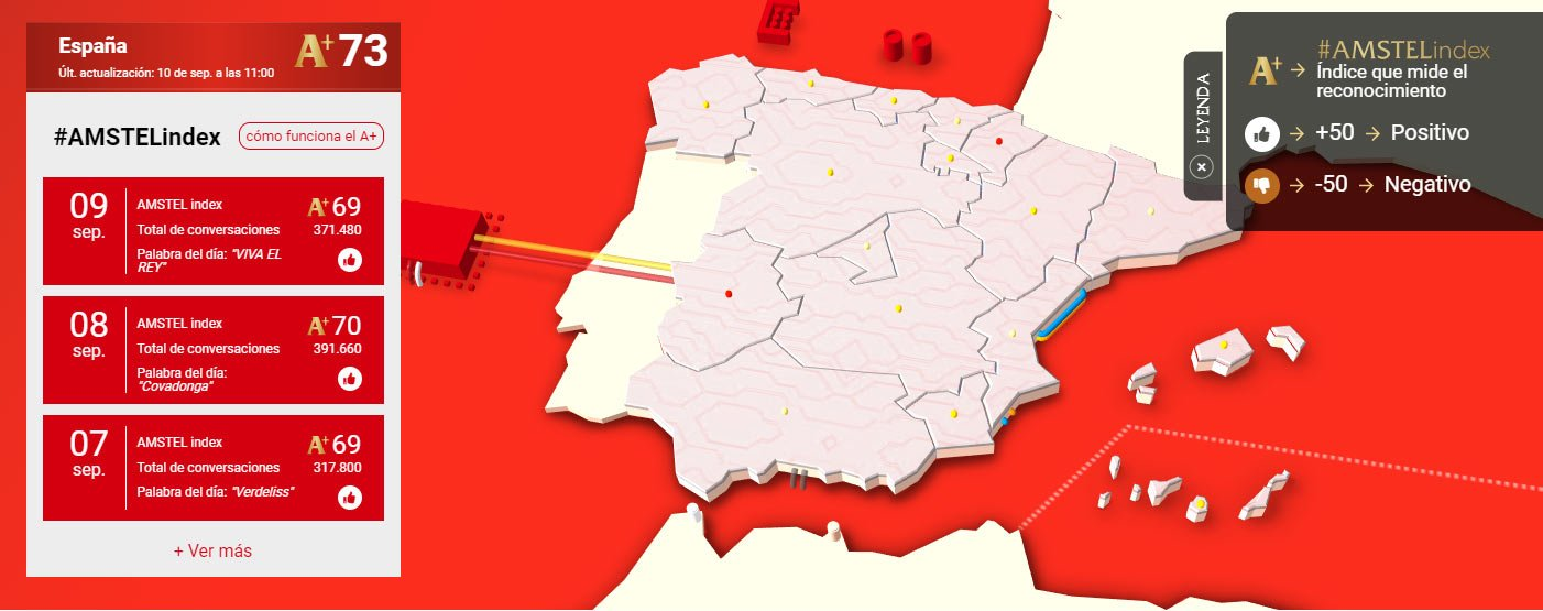 Tapas y cañas, la elección del 60% de los españoles – Loopulo