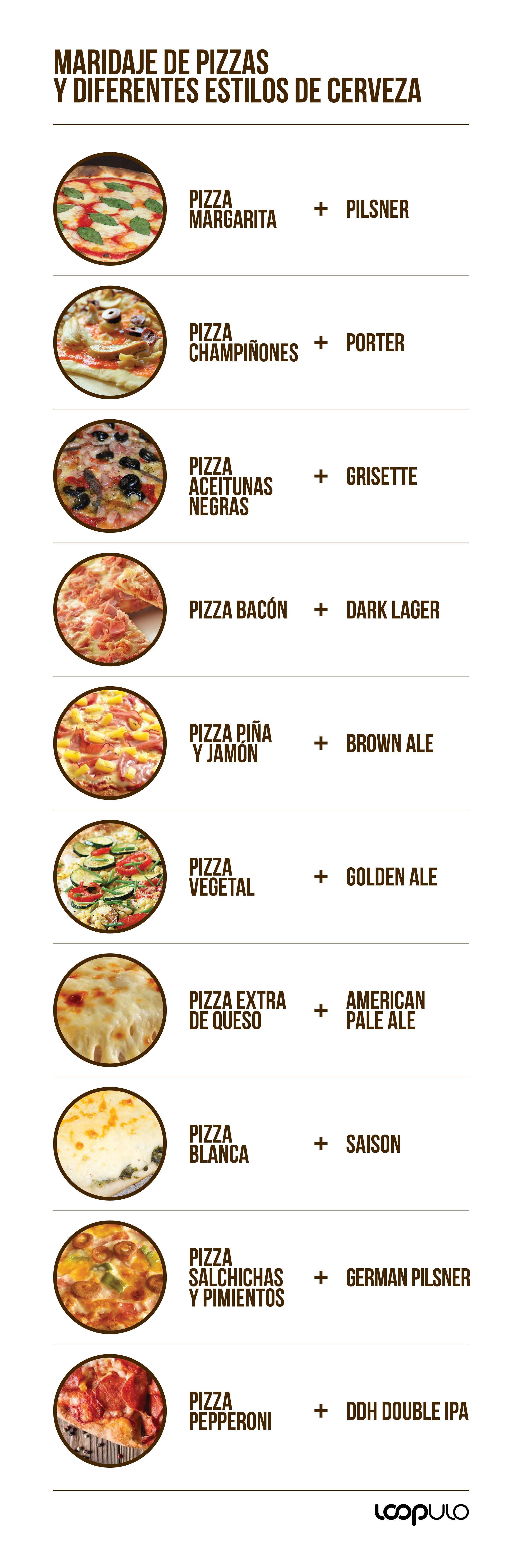 Los 10 mejores maridajes de cerveza con PIZZA – Loopulo